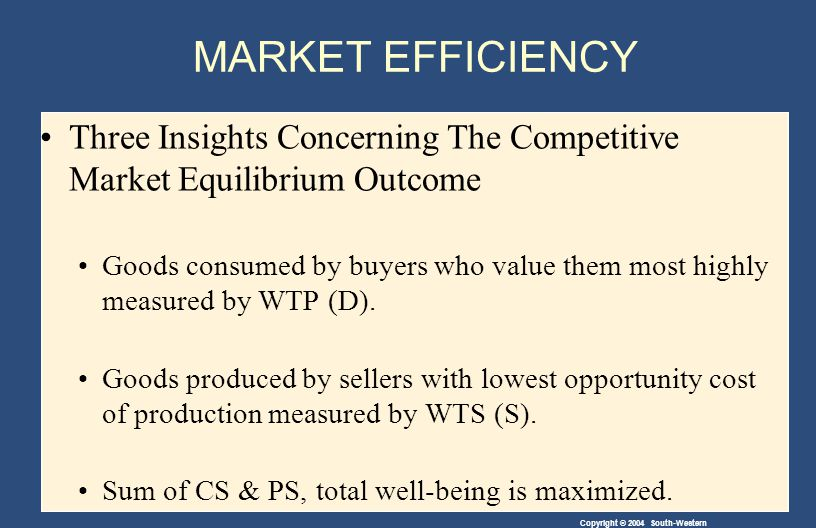 Copyright © 2004 South-Western MARKET EFFICIENCY Three Insights Concerning The Competitive Market Equilibrium Outcome Goods consumed by buyers who value them most highly measured by WTP (D).