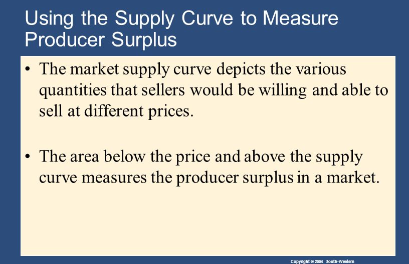 Copyright © 2004 South-Western Using the Supply Curve to Measure Producer Surplus The market supply curve depicts the various quantities that sellers would be willing and able to sell at different prices.