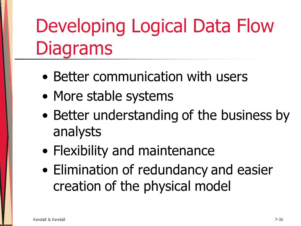 Kendall & Kendall7-30 Developing Logical Data Flow Diagrams Better communication with users More stable systems Better understanding of the business b