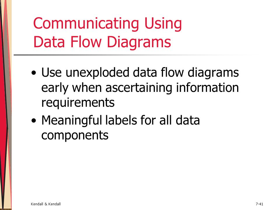 Kendall & Kendall7-41 Communicating Using Data Flow Diagrams Use unexploded data flow diagrams early when ascertaining information requirements Meanin