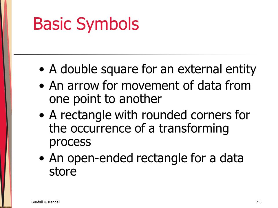 Kendall & Kendall7-6 Basic Symbols A double square for an external entity An arrow for movement of data from one point to another A rectangle with rou