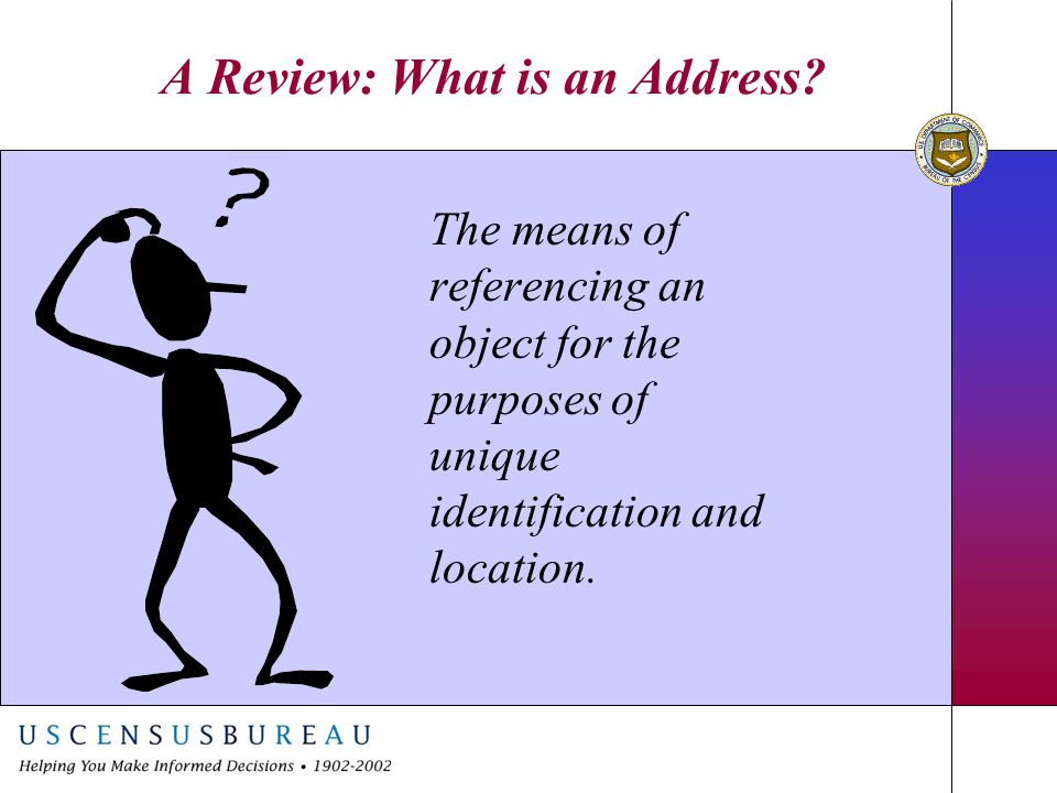 A Review: What is an Address? The means of referencing an object for the purposes of unique identification and location.