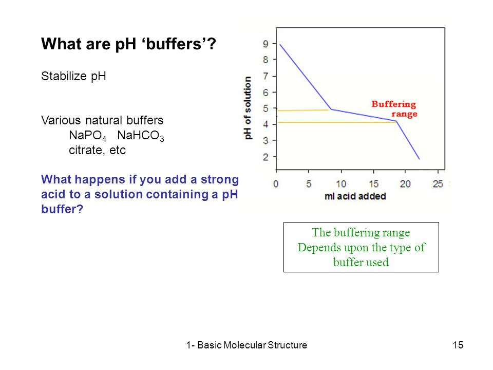 1- Basic Molecular Structure15 What are pH 'buffers'.