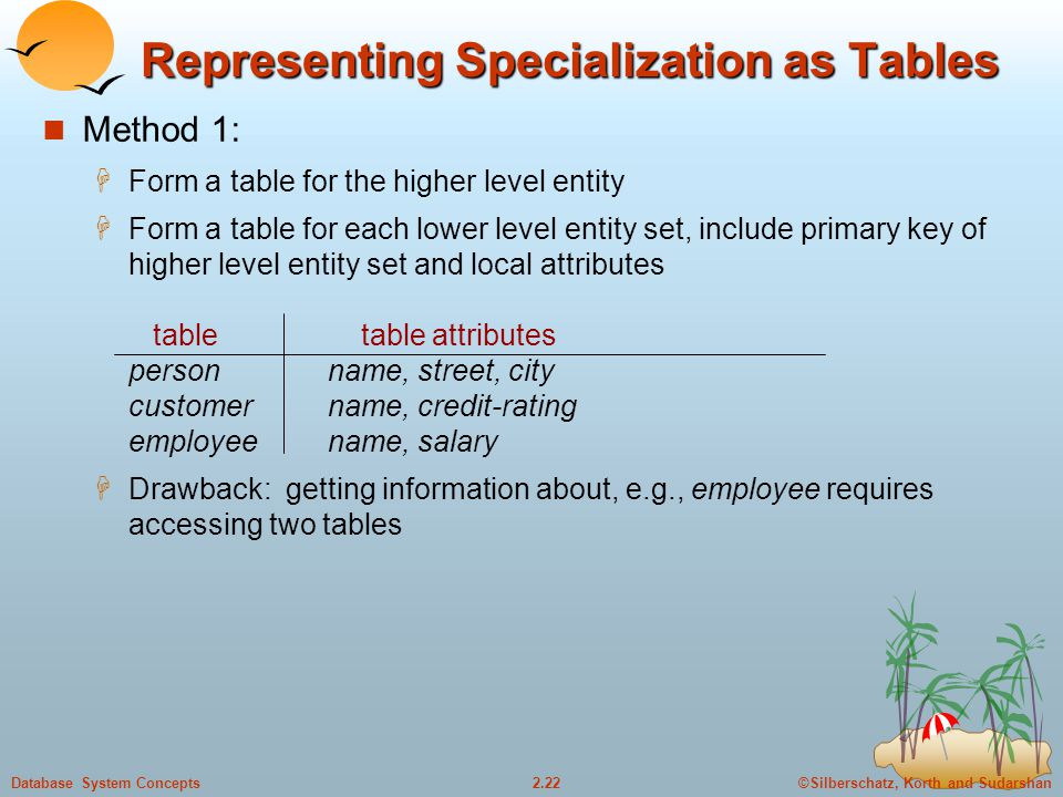 ©Silberschatz, Korth and Sudarshan2.22Database System Concepts Representing Specialization as Tables Method 1:  Form a table for the higher level entity  Form a table for each lower level entity set, include primary key of higher level entity set and local attributes table table attributes personname, street, city customername, credit-rating employeename, salary  Drawback: getting information about, e.g., employee requires accessing two tables