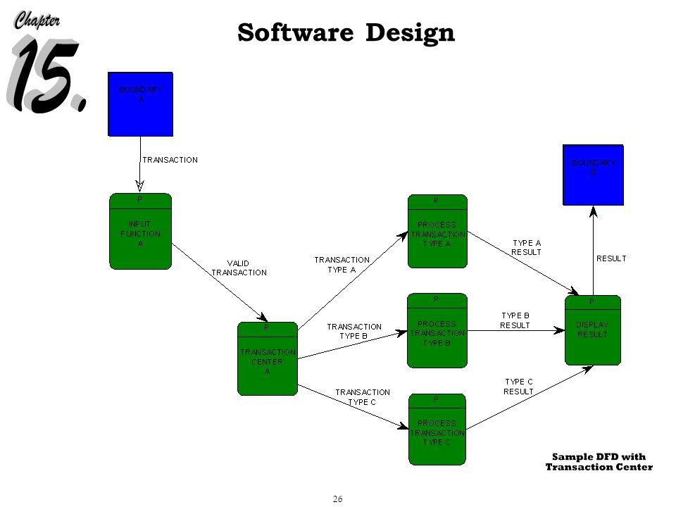 26 Software Design