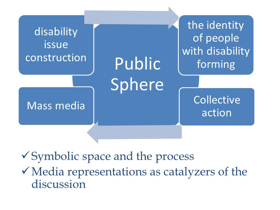 Symbolic space and the process Media representations as catalyzers of the discussion Public Sphere disability issue construction the identity of peopl