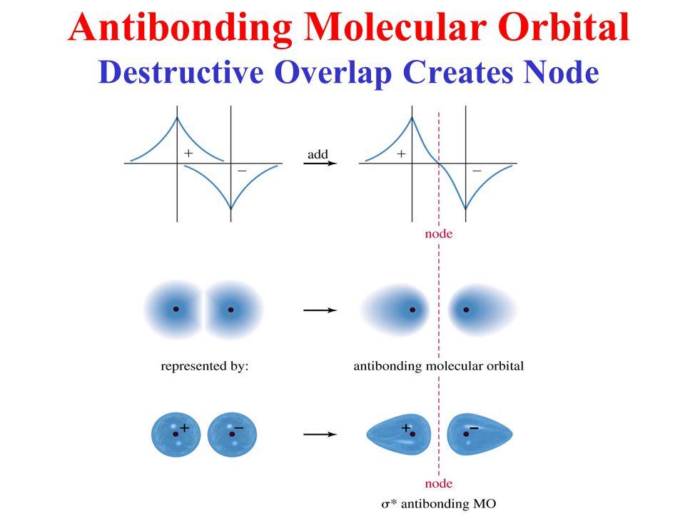 Antibonding Molecular Orbital Destructive Overlap Creates Node