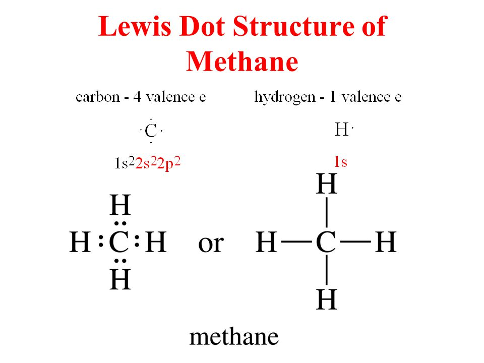 Lewis Dot Structure of Methane