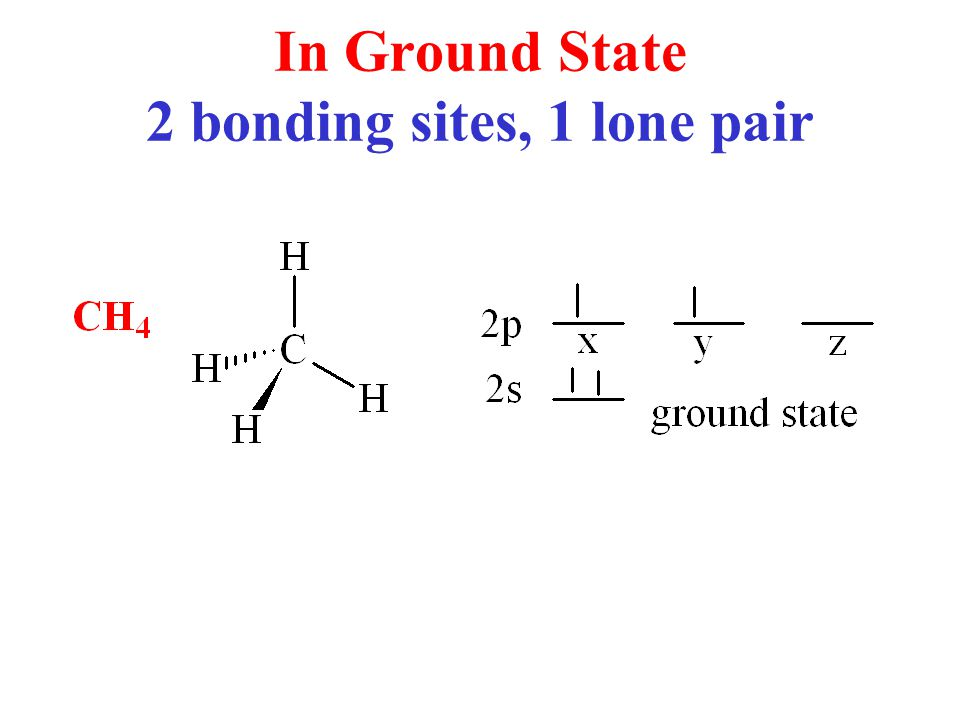 In Ground State 2 bonding sites, 1 lone pair