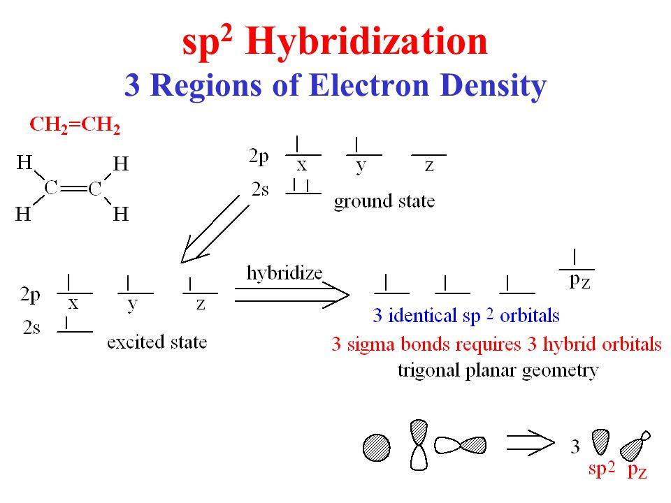 sp 2 Hybridization 3 Regions of Electron Density