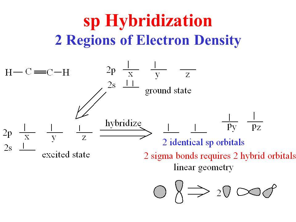 sp Hybridization 2 Regions of Electron Density