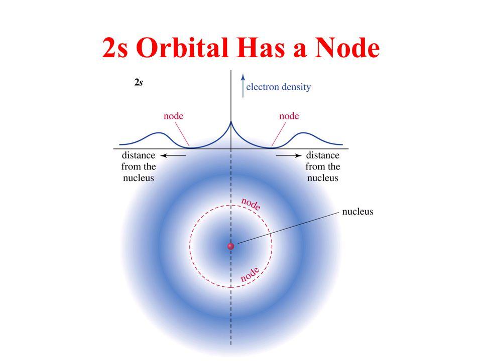 sp 3 is Tetrahedral Geometry Methane