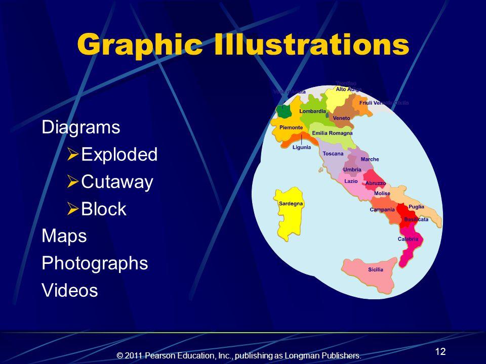 © 2011 Pearson Education, Inc., publishing as Longman Publishers.