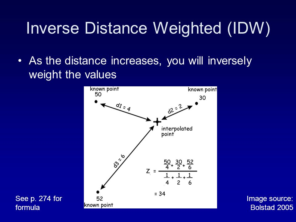 Inverse Distance Weighted (IDW) As the distance increases, you will inversely weight the values Image source: Bolstad 2005 See p.