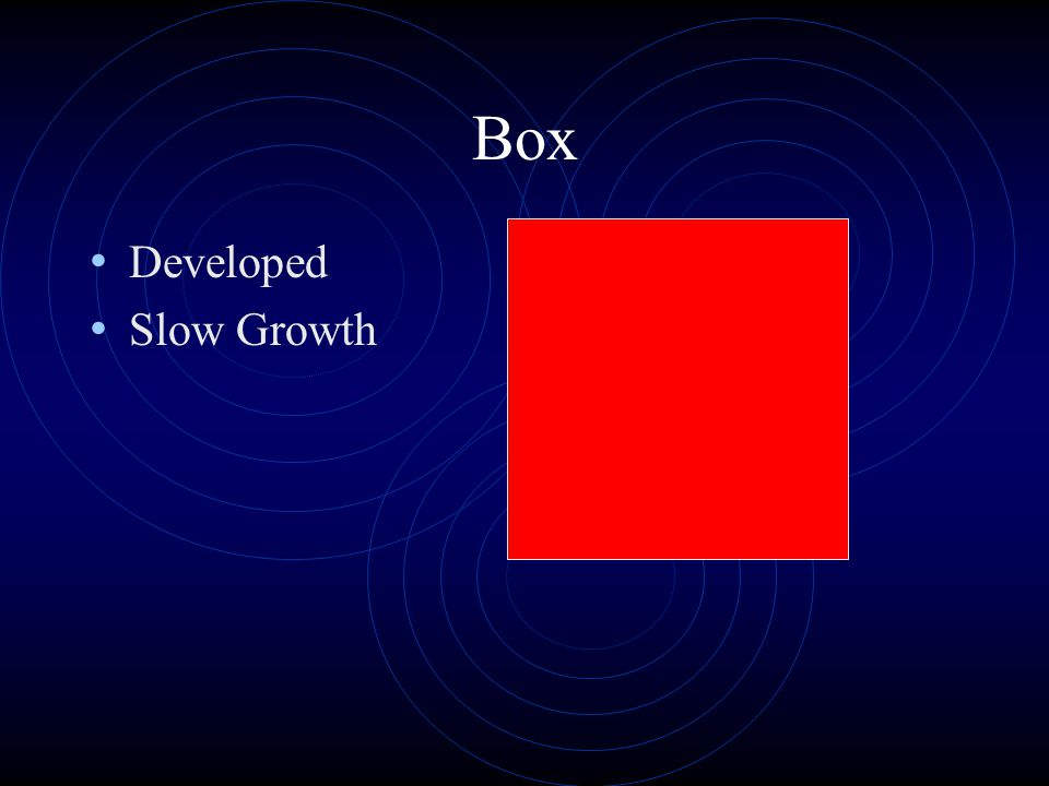 Box Developed Slow Growth