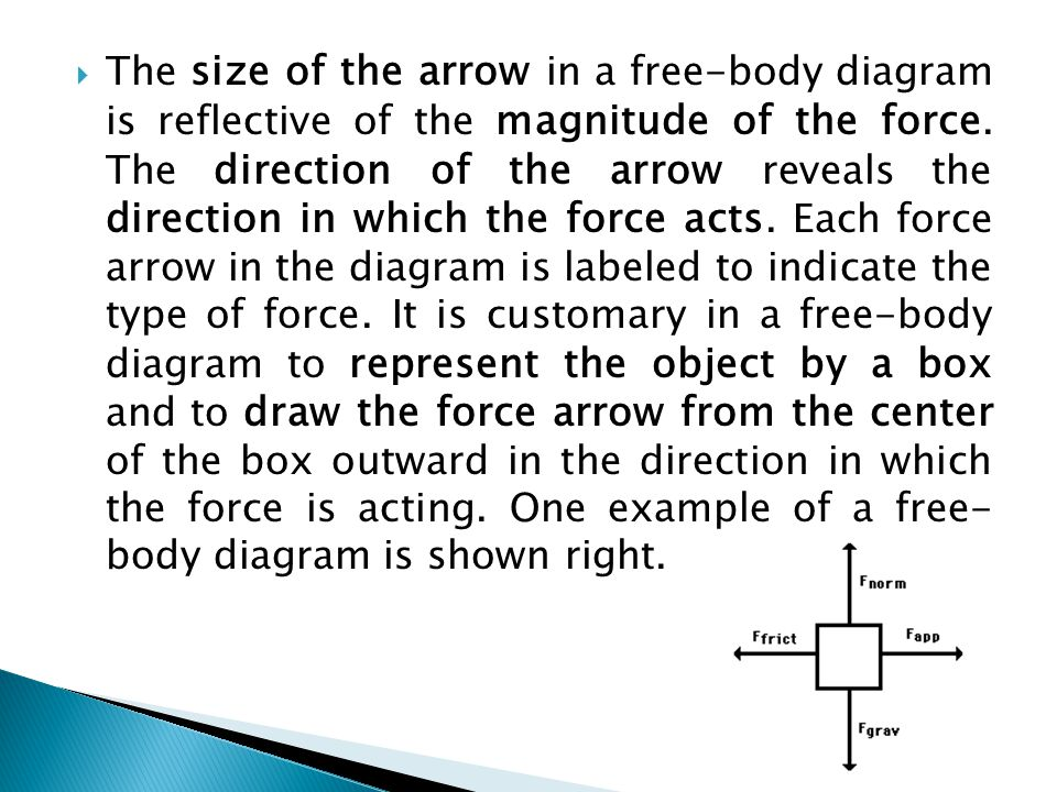 TThe size of the arrow in a free-body diagram is reflective of the magnitude of the force. The direction of the arrow reveals the direction in which
