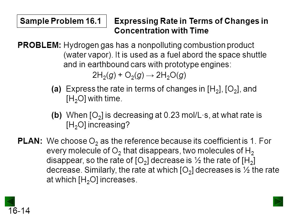 16-14 Sample Problem 16.1 Expressing Rate in Terms of Changes in Concentration with Time PROBLEM:Hydrogen gas has a nonpolluting combustion product (water vapor).