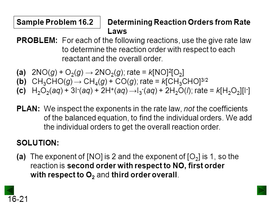 16-21 Sample Problem 16.2 SOLUTION: Determining Reaction Orders from Rate Laws PLAN:We inspect the exponents in the rate law, not the coefficients of the balanced equation, to find the individual orders.