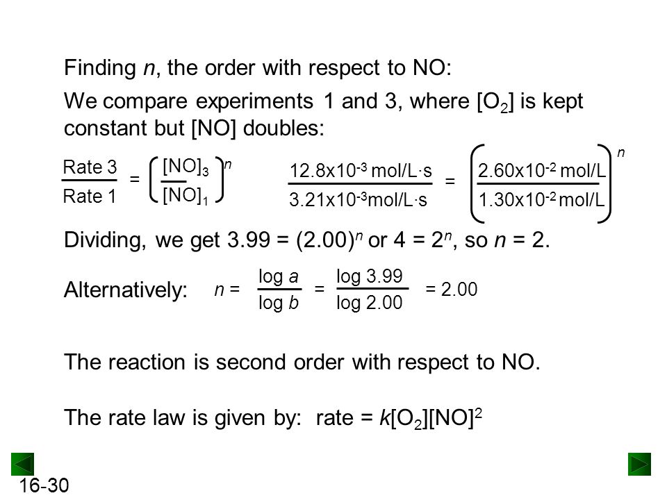 16-30 Finding n, the order with respect to NO: We compare experiments 1 and 3, where [O 2 ] is kept constant but [NO] doubles: Rate 3 Rate 1 = [NO] 3 [NO] 1 n 12.8x10 -3 mol/L·s 3.21x10 -3 mol/L·s = 2.60x10 -2 mol/L 1.30x10 -2 mol/L n Dividing, we get 3.99 = (2.00) n or 4 = 2 n, so n = 2.