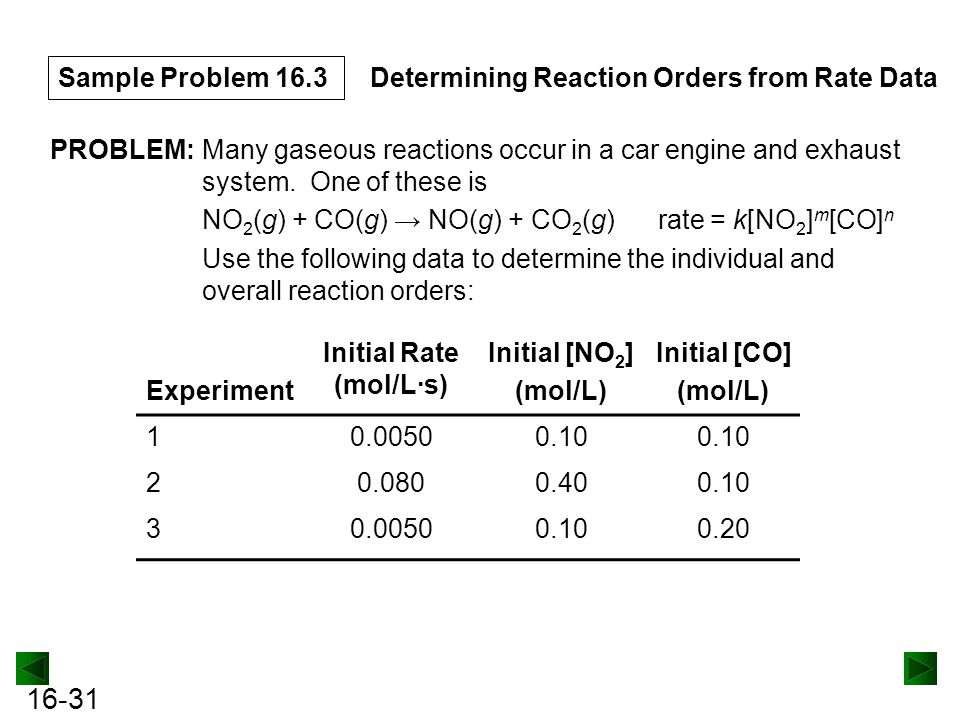 16-31 Sample Problem 16.3 Determining Reaction Orders from Rate Data PROBLEM:Many gaseous reactions occur in a car engine and exhaust system.