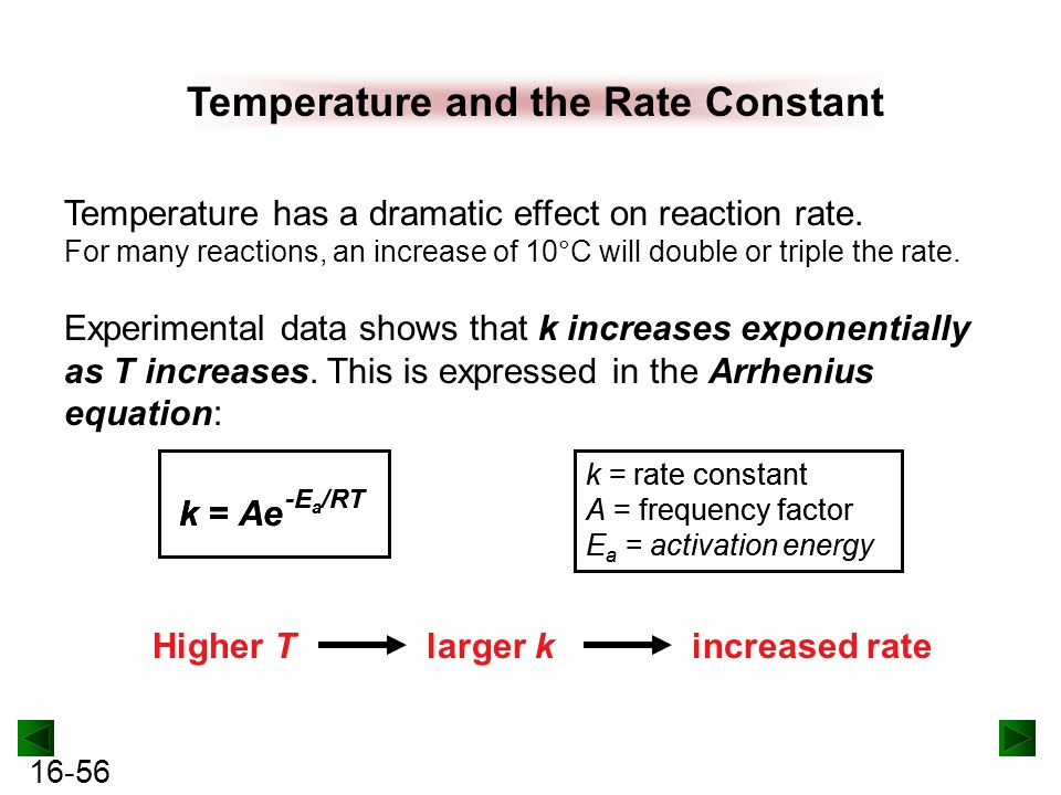 16-56 Temperature and the Rate Constant Temperature has a dramatic effect on reaction rate.