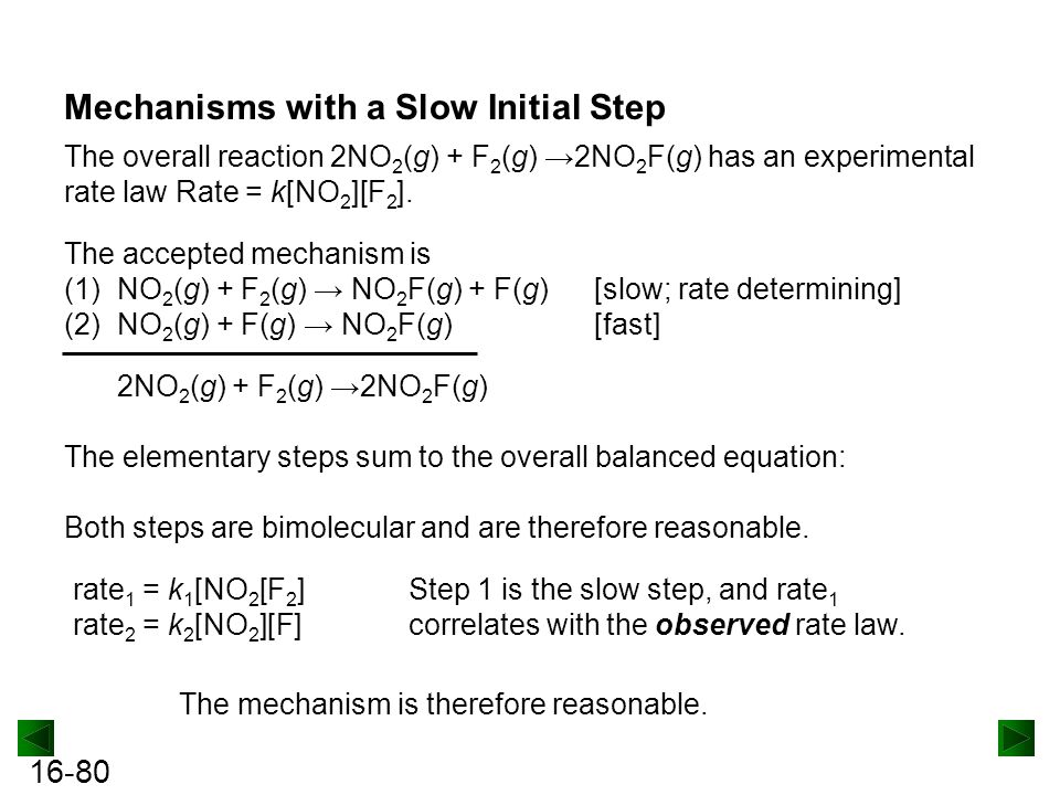 16-80 Mechanisms with a Slow Initial Step The overall reaction 2NO 2 (g) + F 2 (g) →2NO 2 F(g) has an experimental rate law Rate = k[NO 2 ][F 2 ].