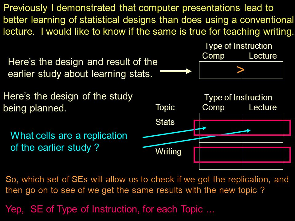 Previously I demonstrated that computer presentations lead to better learning of statistical designs than does using a conventional lecture.