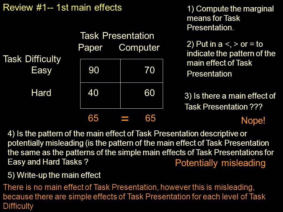 Review #1-- 1st main effects Task Presentation Paper Computer Task Difficulty Easy 90 70 Hard 40 60 1) Compute the marginal means for Task Presentation.