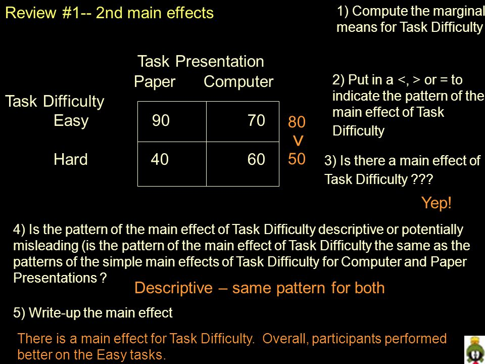 Review #1-- 2nd main effects Task Presentation Paper Computer Task Difficulty Easy 90 70 Hard 40 60 1) Compute the marginal means for Task Difficulty 3) Is there a main effect of Task Difficulty ??.