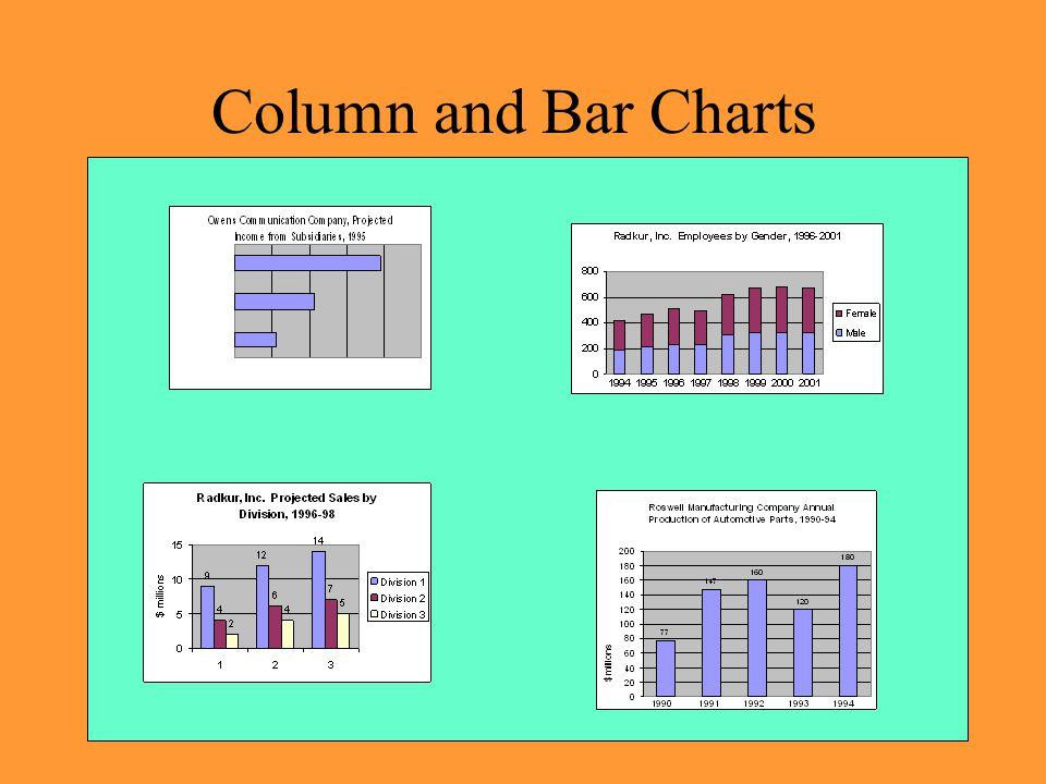 Column and Bar Charts