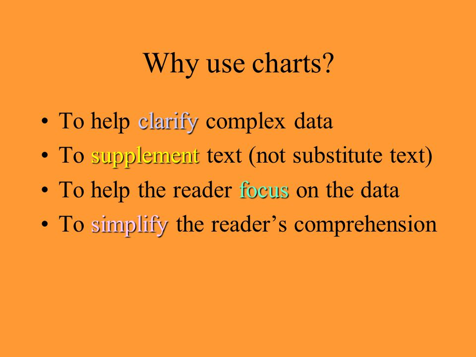 Why use charts? clarifyTo help clarify complex data supplementTo supplement text (not substitute text) focusTo help the reader focus on the data simpl