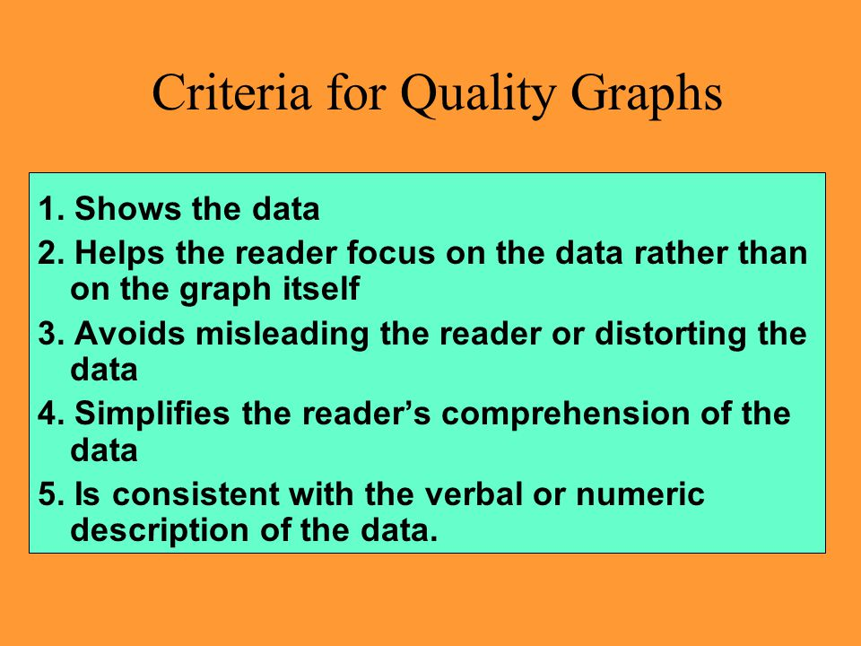Criteria for Quality Graphs 1. Shows the data 2. Helps the reader focus on the data rather than on the graph itself 3. Avoids misleading the reader or
