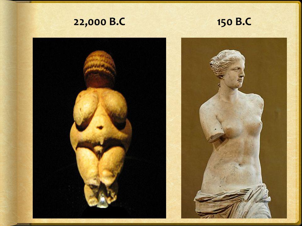 22,000 B.C150 B.C