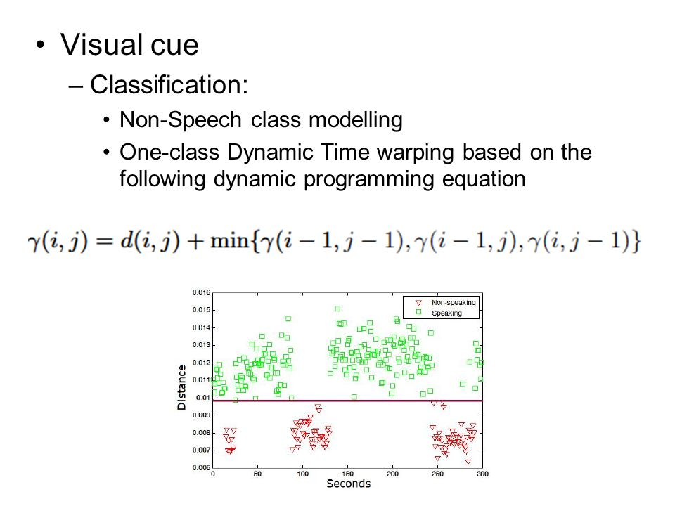 Visual cue –Classification: Non-Speech class modelling One-class Dynamic Time warping based on the following dynamic programming equation