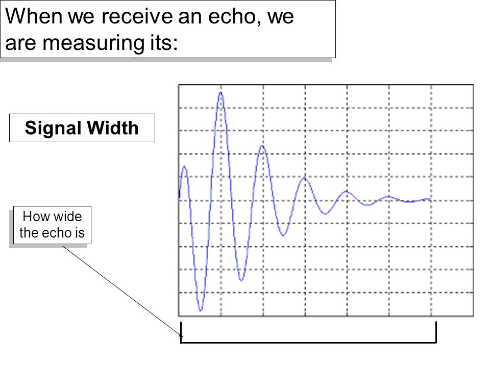 When we receive an echo, we are measuring its: Signal Width How wide the echo is