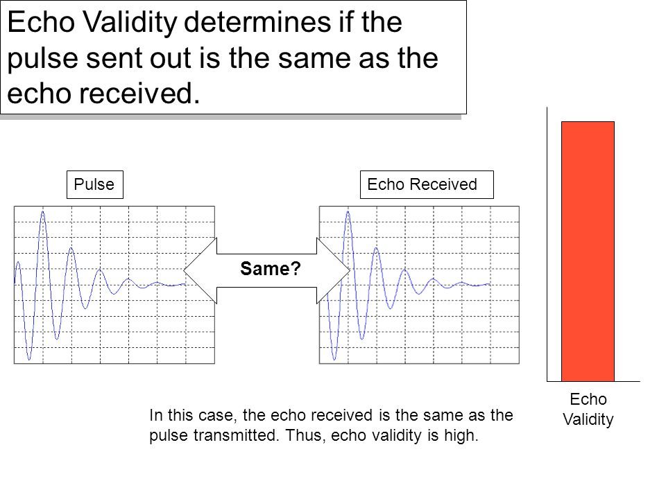 Echo Validity determines if the pulse sent out is the same as the echo received.
