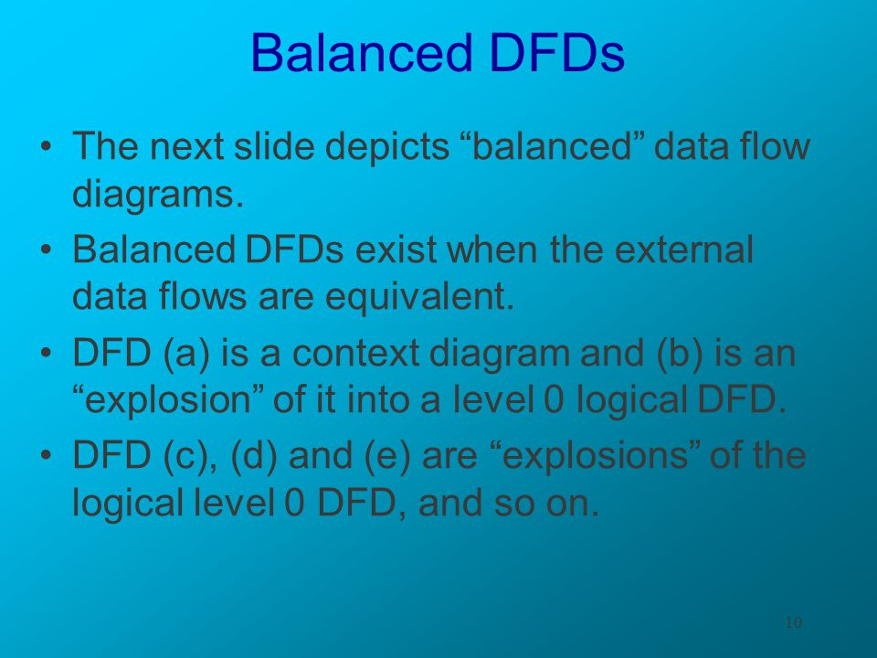 "10 Balanced DFDs The next slide depicts ""balanced"" data flow diagrams. Balanced DFDs exist when the external data flows are equivalent. DFD (a) is a c"