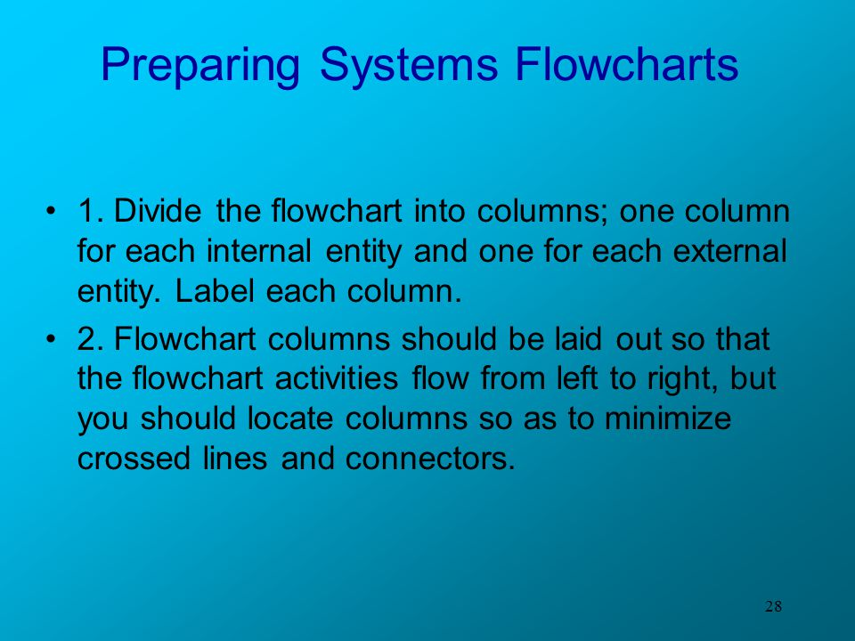 28 Preparing Systems Flowcharts 1. Divide the flowchart into columns; one column for each internal entity and one for each external entity. Label each
