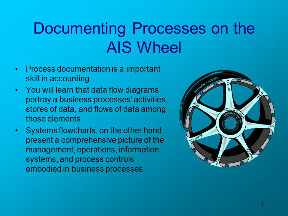 3 Documenting Processes on the AIS Wheel Process documentation is a important skill in accounting You will learn that data flow diagrams portray a bus