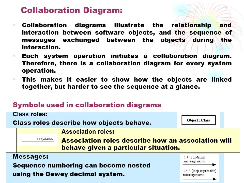 Collaboration Diagram: Collaboration diagrams illustrate the relationship and interaction between software objects, and the sequence of messages exchanged between the objects during the interaction.