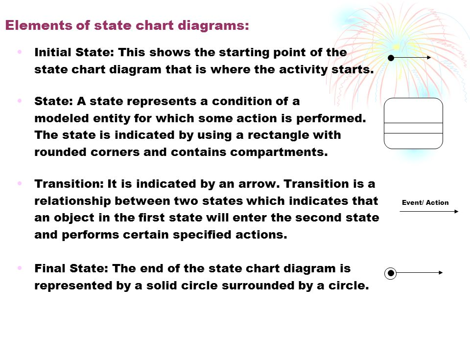 Elements of state chart diagrams: Initial State: This shows the starting point of the state chart diagram that is where the activity starts.