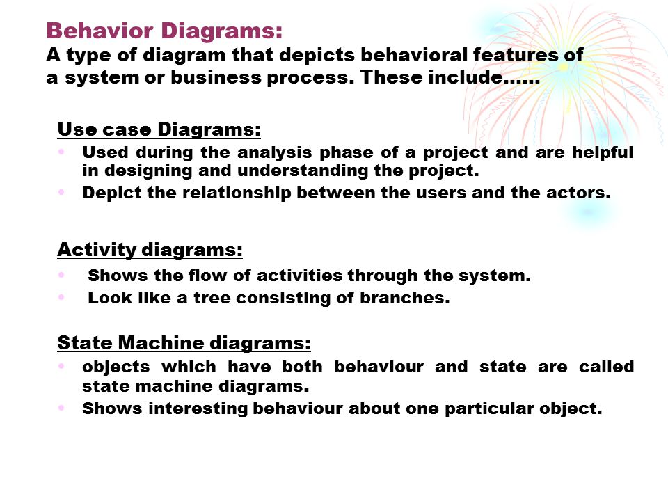 Behavior Diagrams: A type of diagram that depicts behavioral features of a system or business process.