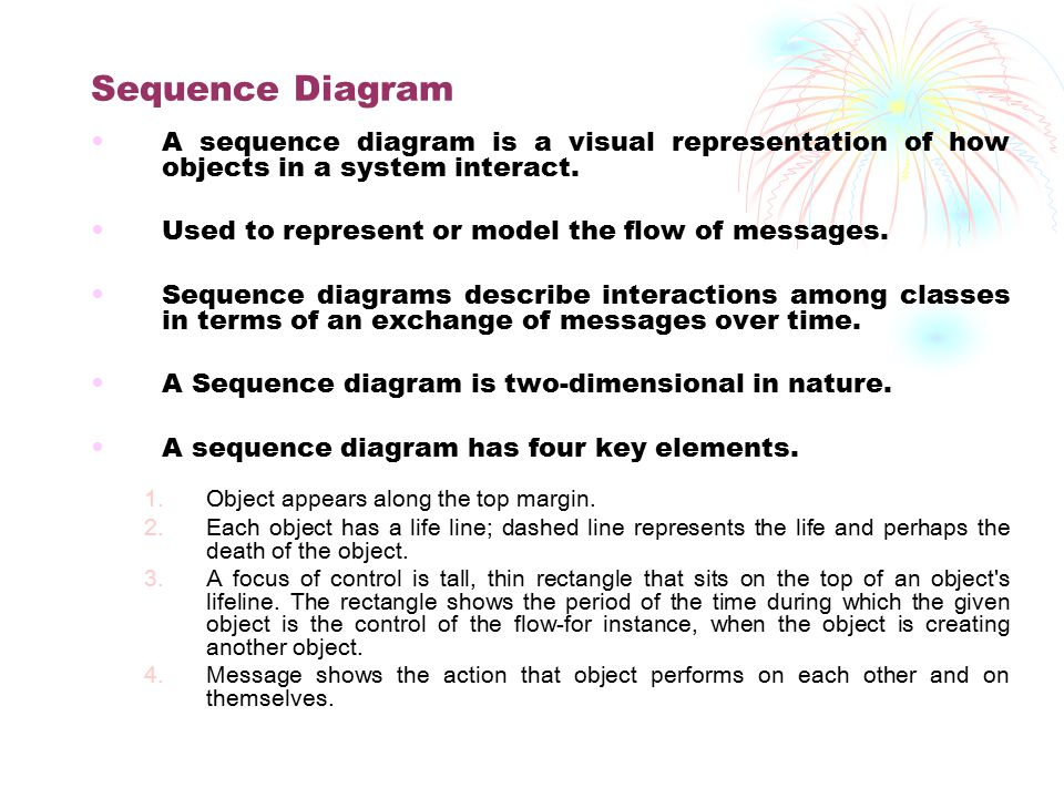 Sequence Diagram A sequence diagram is a visual representation of how objects in a system interact.