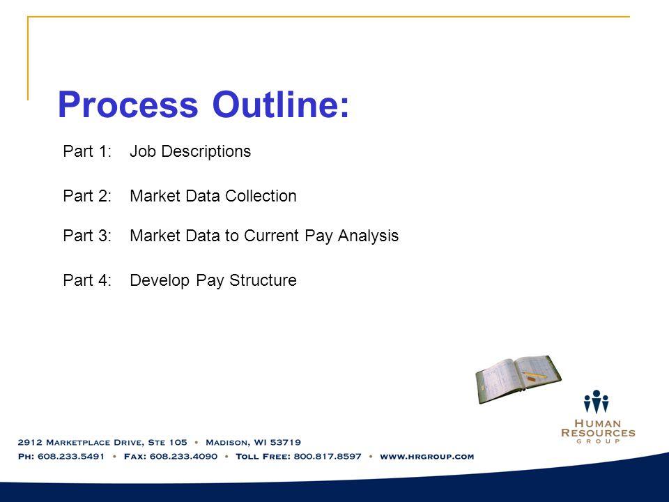 Process Outline: Part 1:Job Descriptions Part 2:Market Data Collection Part 3:Market Data to Current Pay Analysis Part 4:Develop Pay Structure