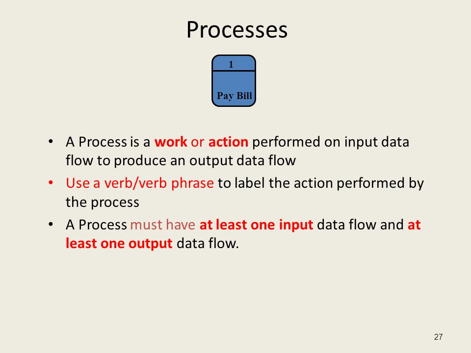 Processes A Process is a work or action performed on input data flow to produce an output data flow Use a verb/verb phrase to label the action perform
