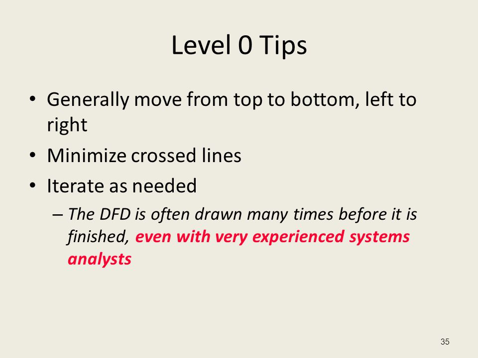 Level 0 Tips Generally move from top to bottom, left to right Minimize crossed lines Iterate as needed – The DFD is often drawn many times before it i