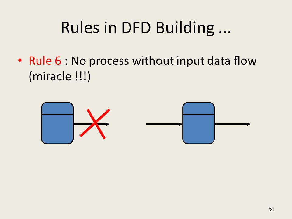 Rules in DFD Building... Rule 6 : No process without input data flow (miracle !!!) 51
