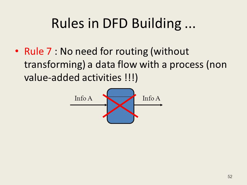 Rules in DFD Building... Rule 7 : No need for routing (without transforming) a data flow with a process (non value-added activities !!!) 52 Info A