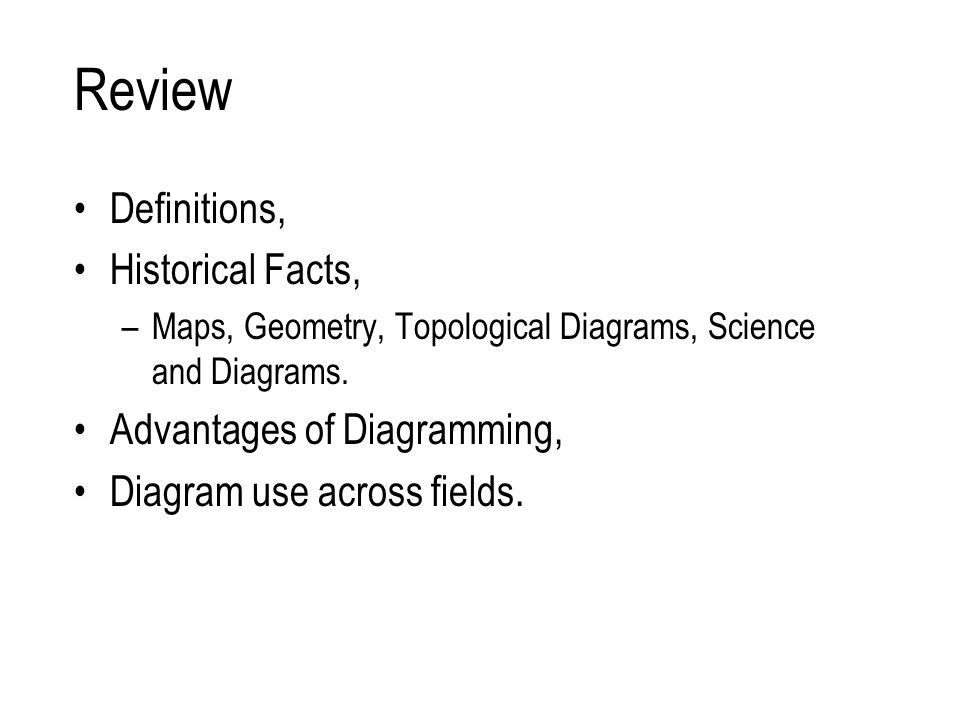 Review Definitions, Historical Facts, –Maps, Geometry, Topological Diagrams, Science and Diagrams.