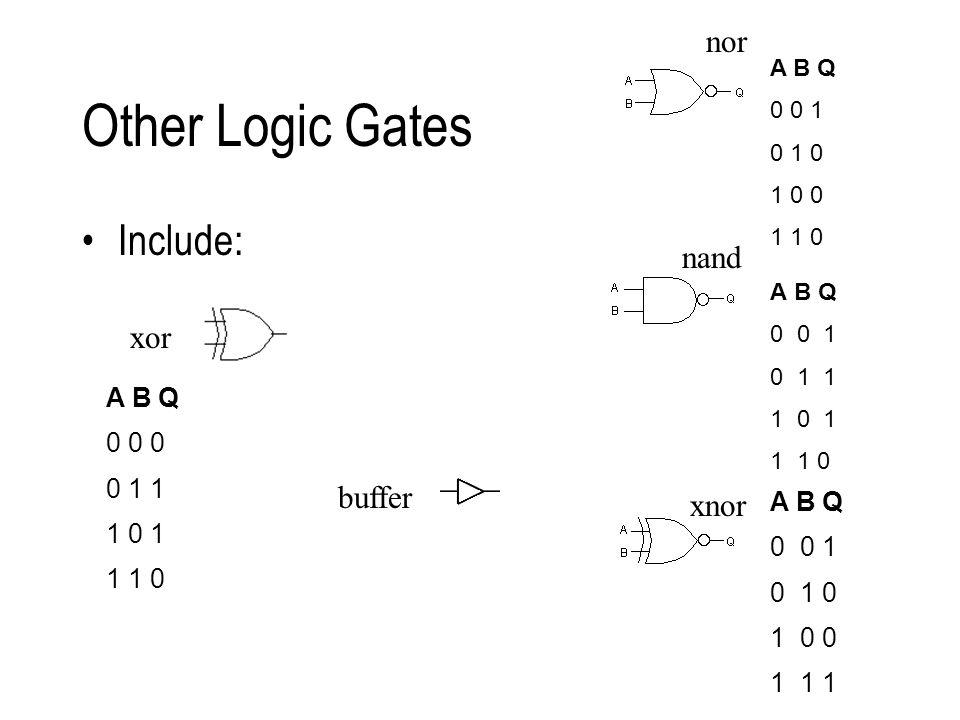 Other Logic Gates Include: nand nor xnor xor buffer A B Q 0 0 1 0 1 0 1 0 0 1 1 0 A B Q 0 0 1 0 1 1 1 0 1 1 1 0 A B Q 0 0 0 0 1 1 1 0 1 1 1 0 A B Q 0 0 1 0 1 0 1 0 0 1 1 1